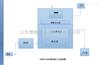 BSD-D齿科门诊污水处理设备